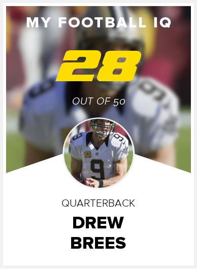 Drew Brees Wonderlic Score