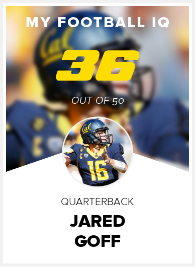 Jared Goff Wonderlic Score