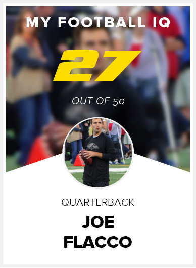 Joe Flacco Wonderlic Score