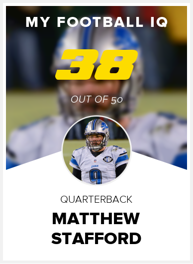Matthew Stafford Wonderlic Score