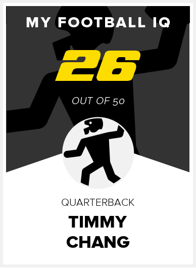 Timmy Chang Wonderlic Score